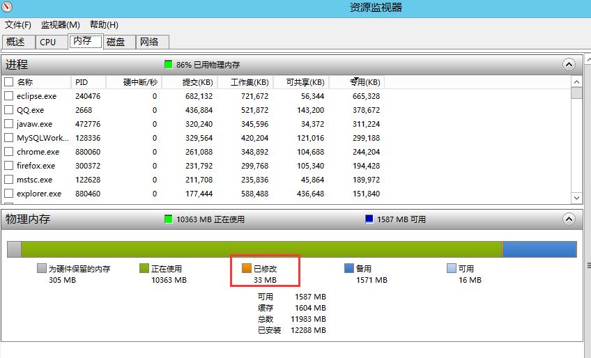 """用RAMMap 清空window资源监视器-内存中-""""已修改""""的内存"""